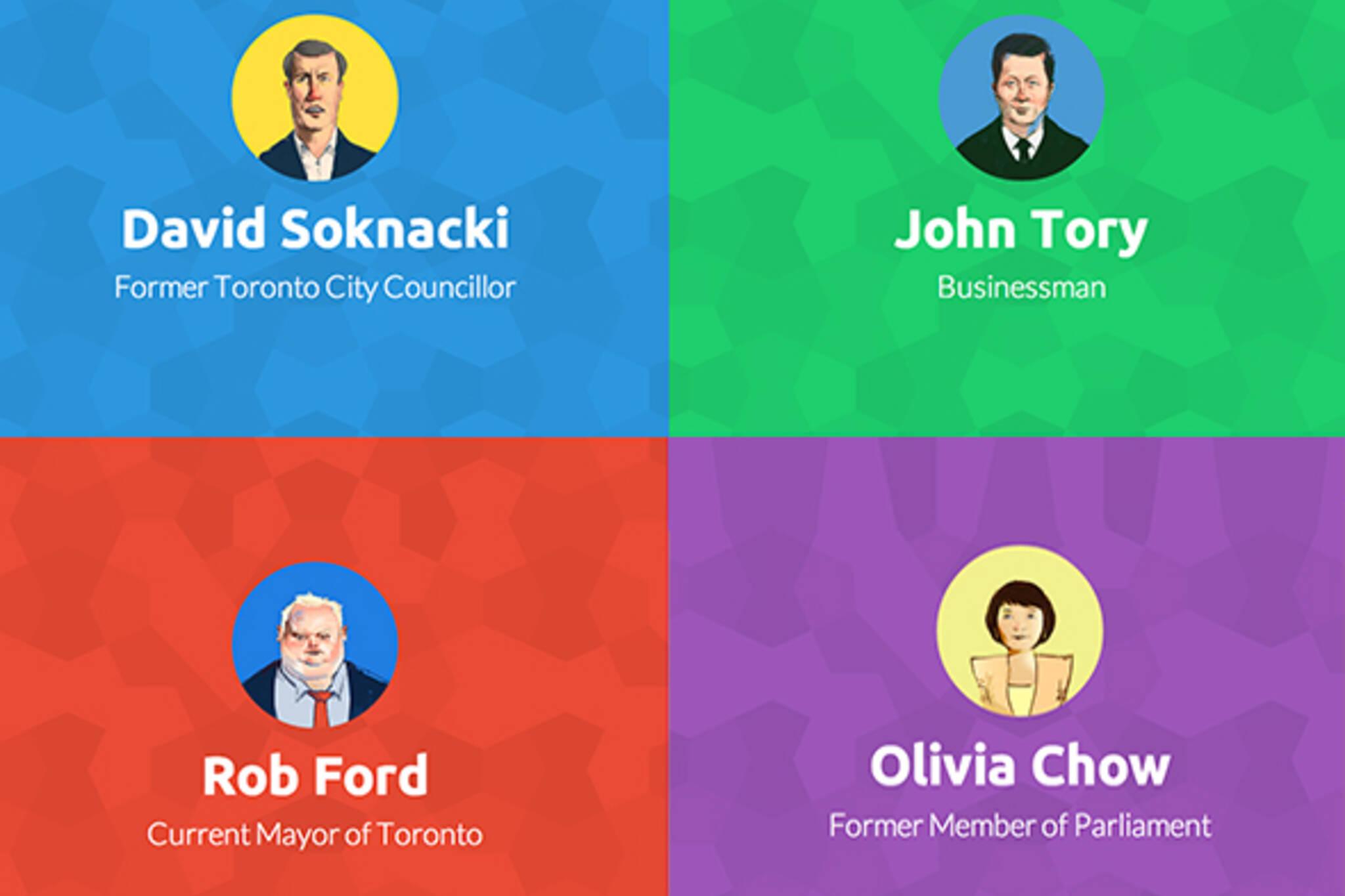 toronto mayoral race app