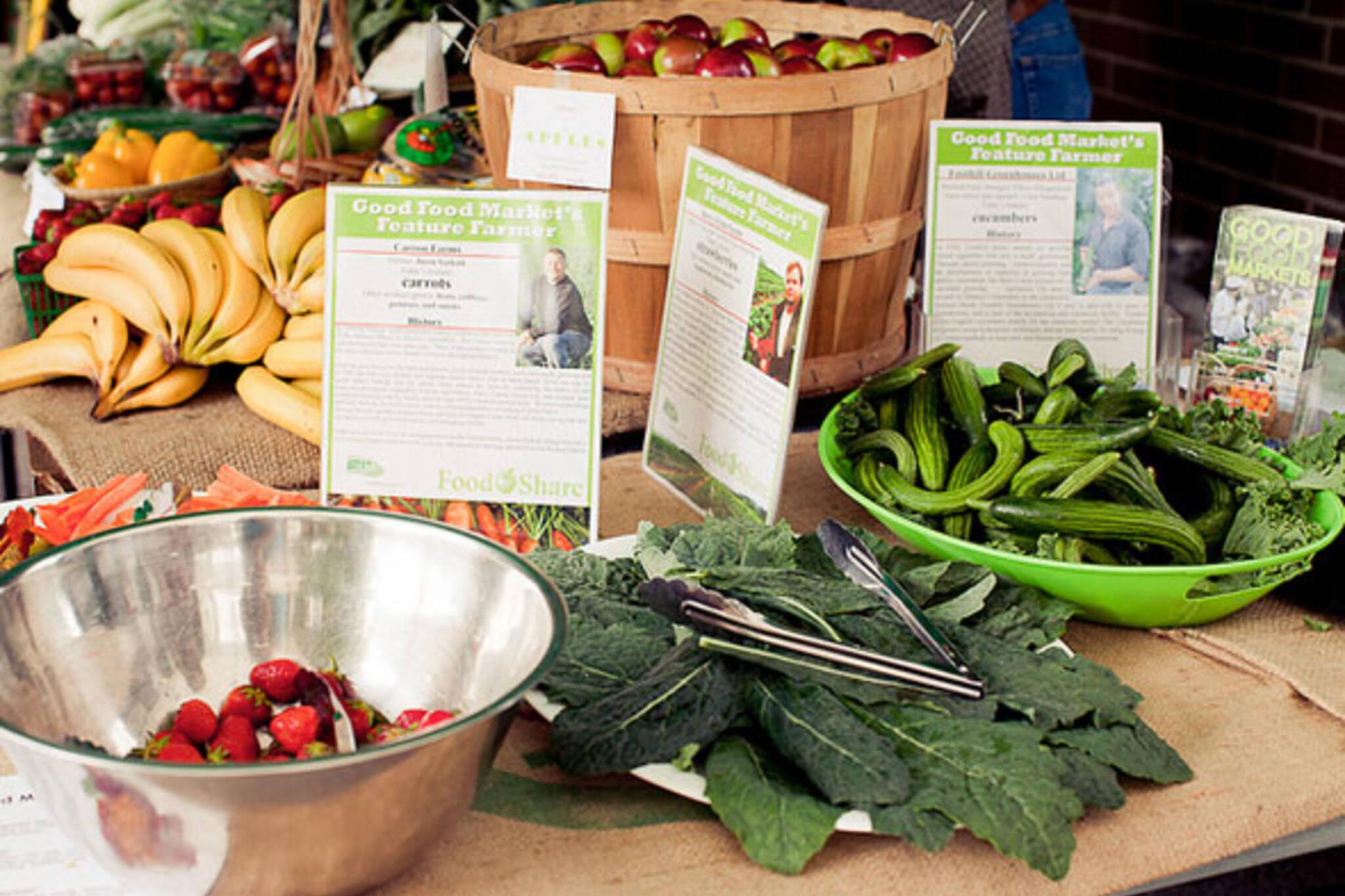 Organic Food Delivery Toronto