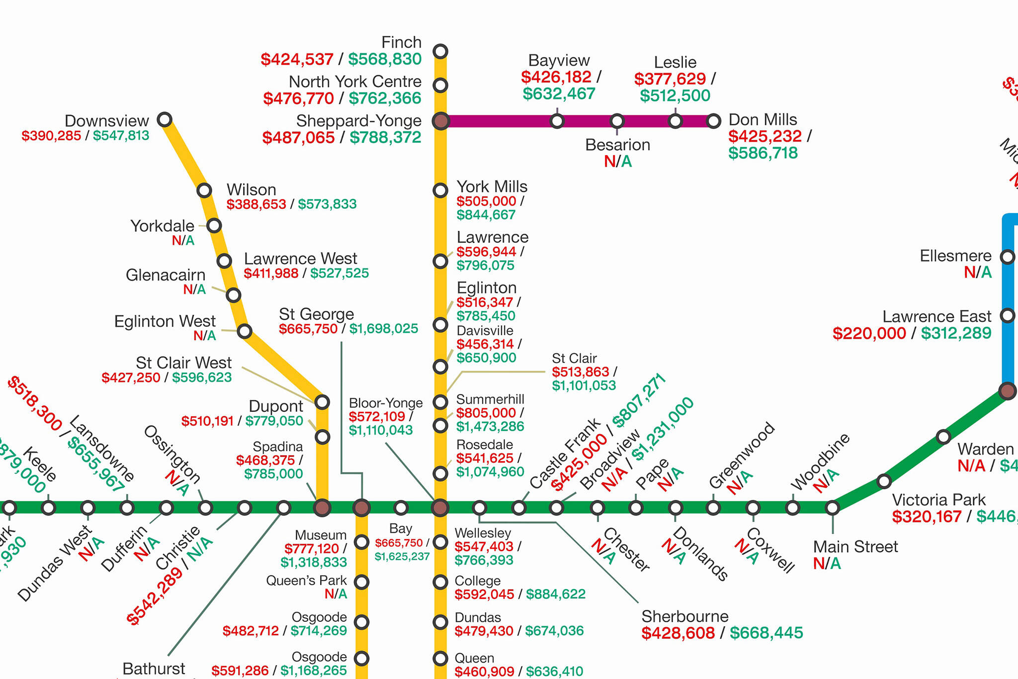 Toronto Subway Map.Map Charts Toronto Condo Prices By Ttc Subway Stop