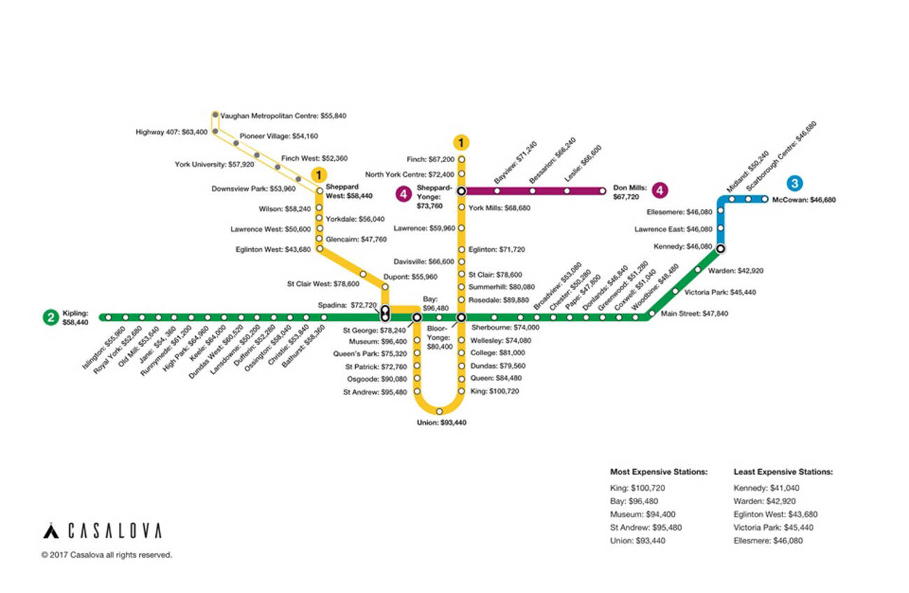 map shows how much you need to earn to live by ttc subway stops. Black Bedroom Furniture Sets. Home Design Ideas