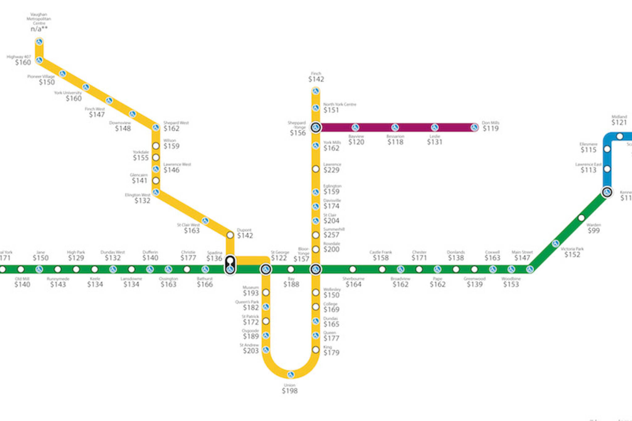 Subway Map Rent.New Map Charts Airbnb Prices In Toronto By Ttc Subway Stop