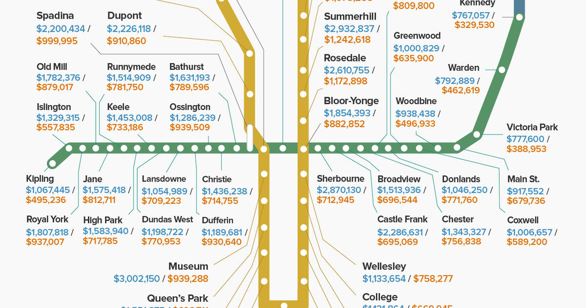 What Doy Calle The Thing That Has The Subway Map.Events In Toronto New Map Charts Toronto Home And Condo Prices By