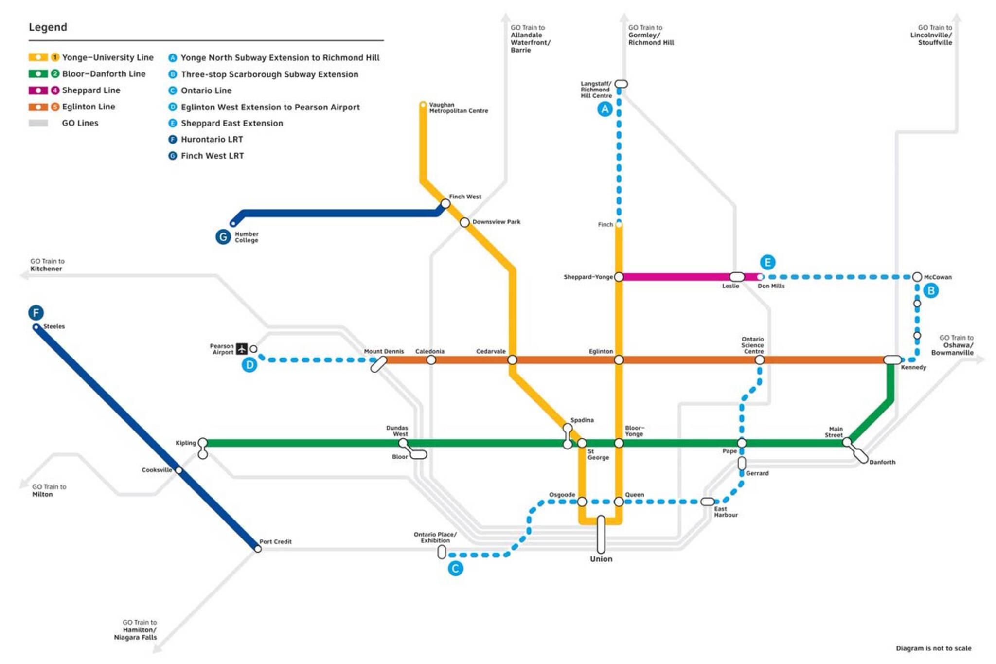 Ontario place subway station