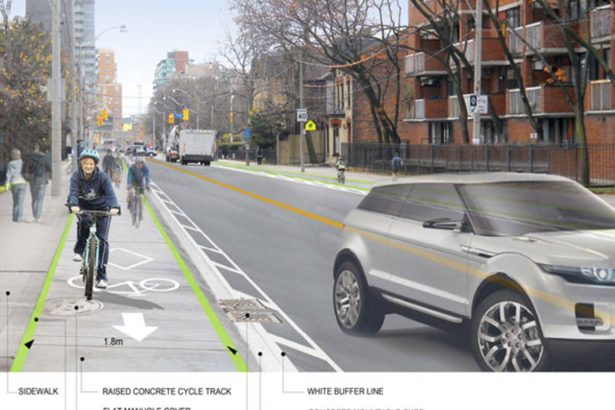 toronto separated bike lane sherbourne street