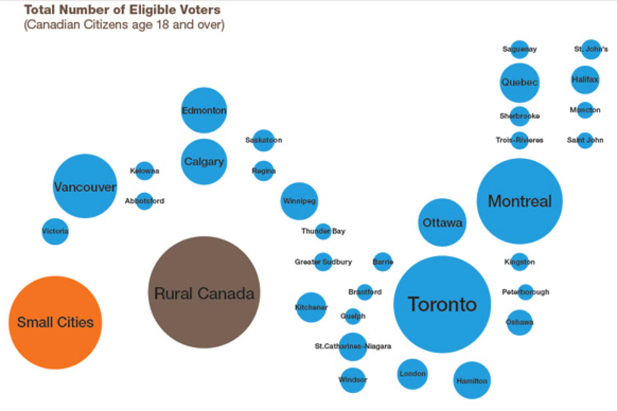 Cities Federal Election Canada Fair