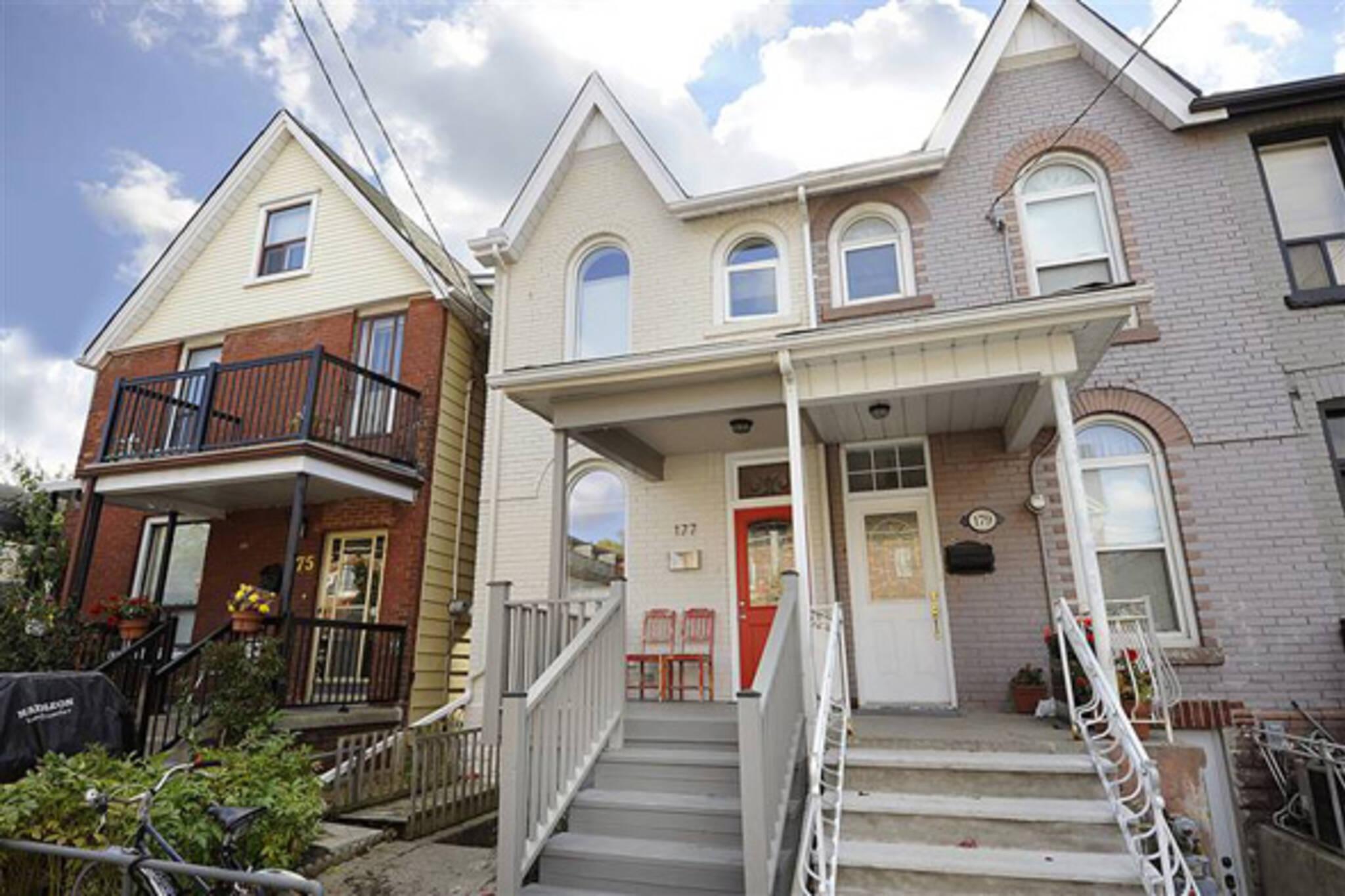 average price home toronto