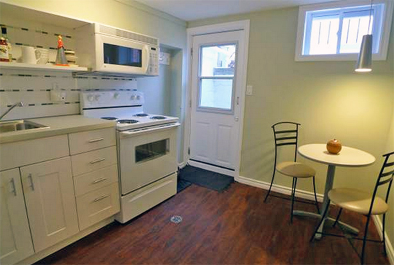 what of apartment does 650 get you in toronto
