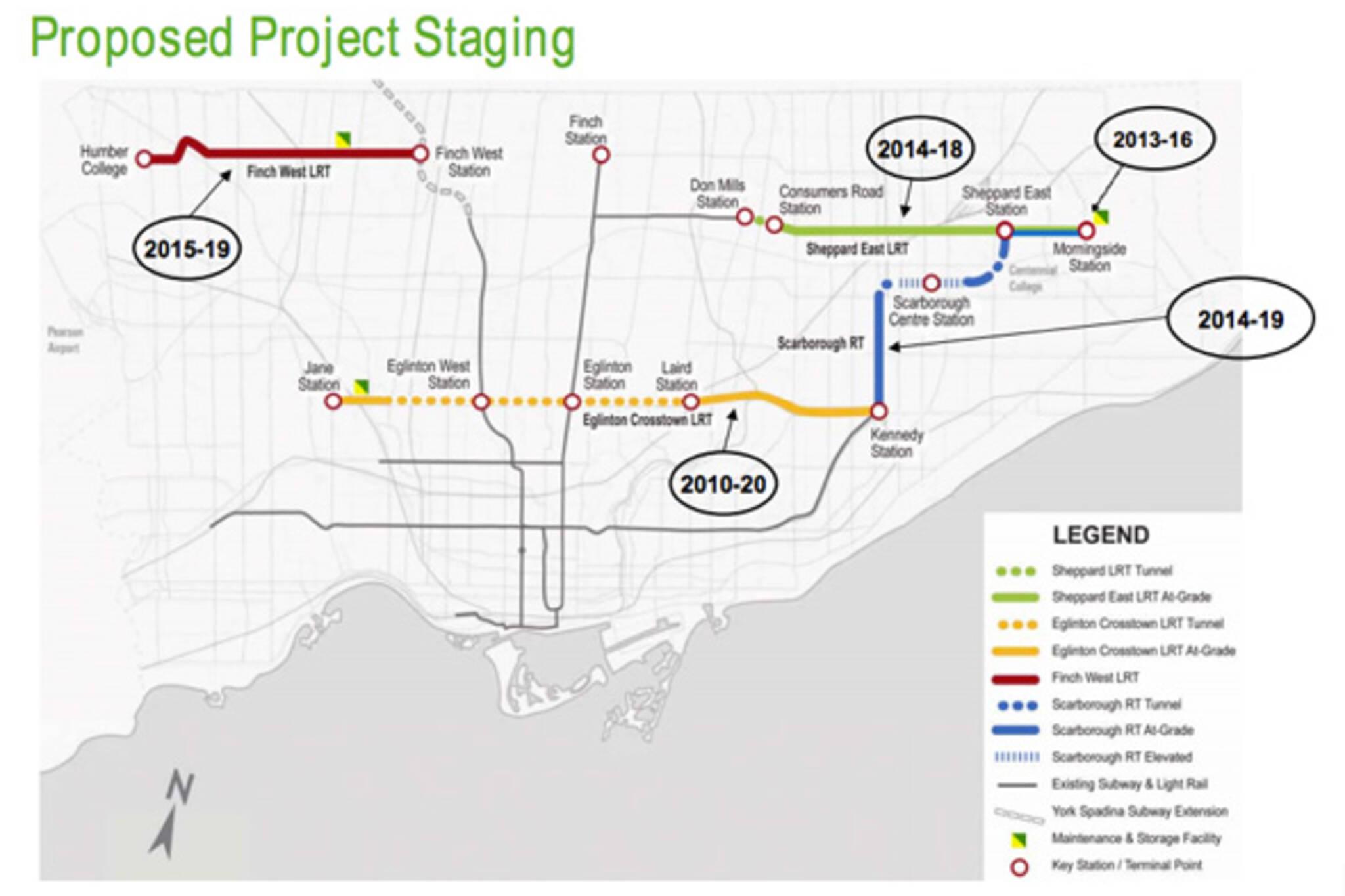 Metrolinx LRT plan Toronto