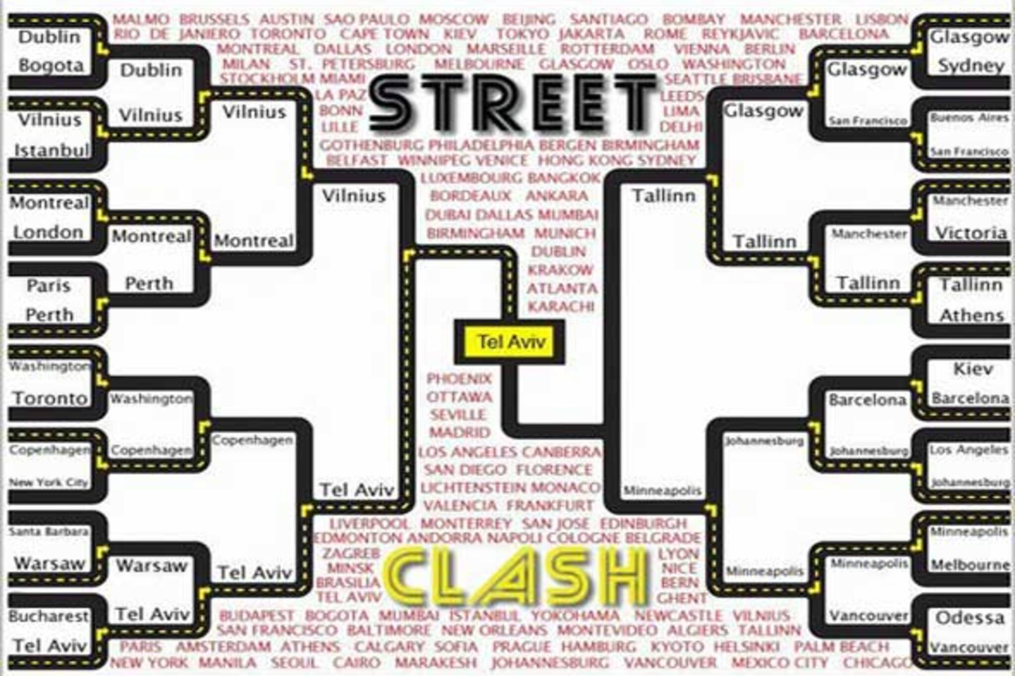 Street Clash a street style competition blog