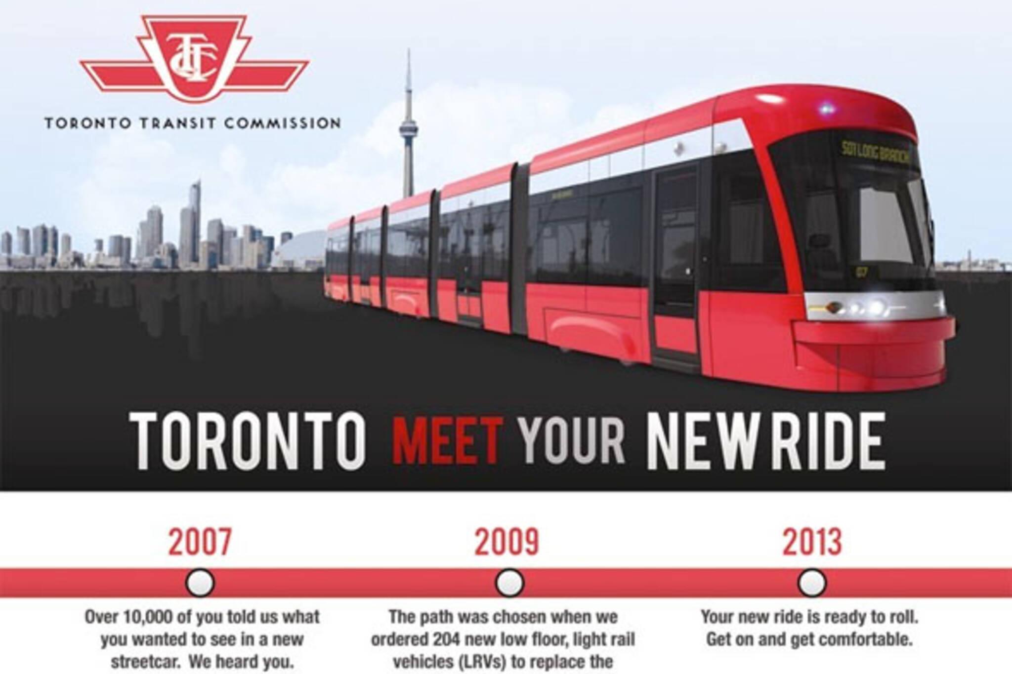 new TTC LRV LRT design