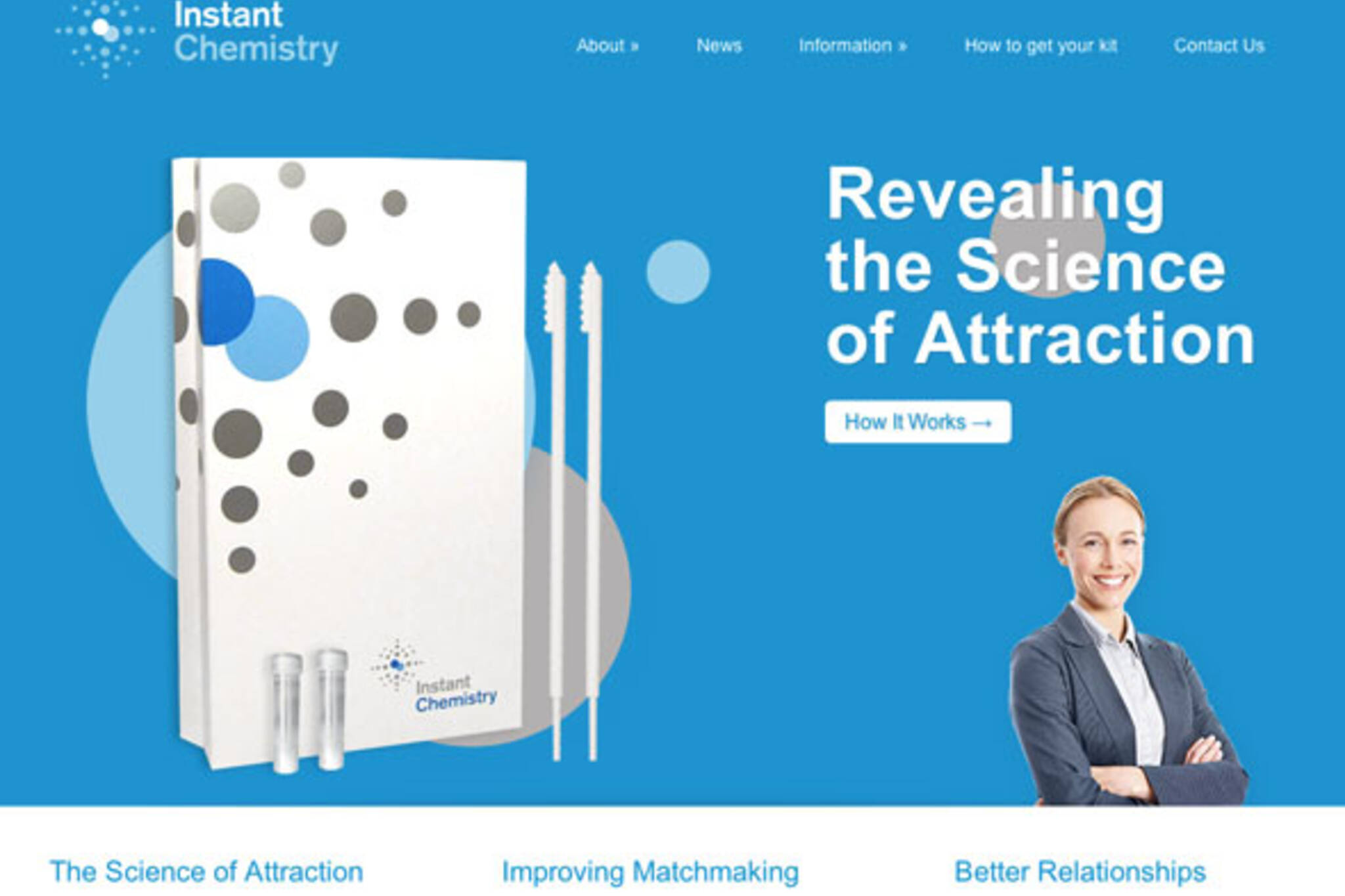 Instant Chemistry Dating DNA