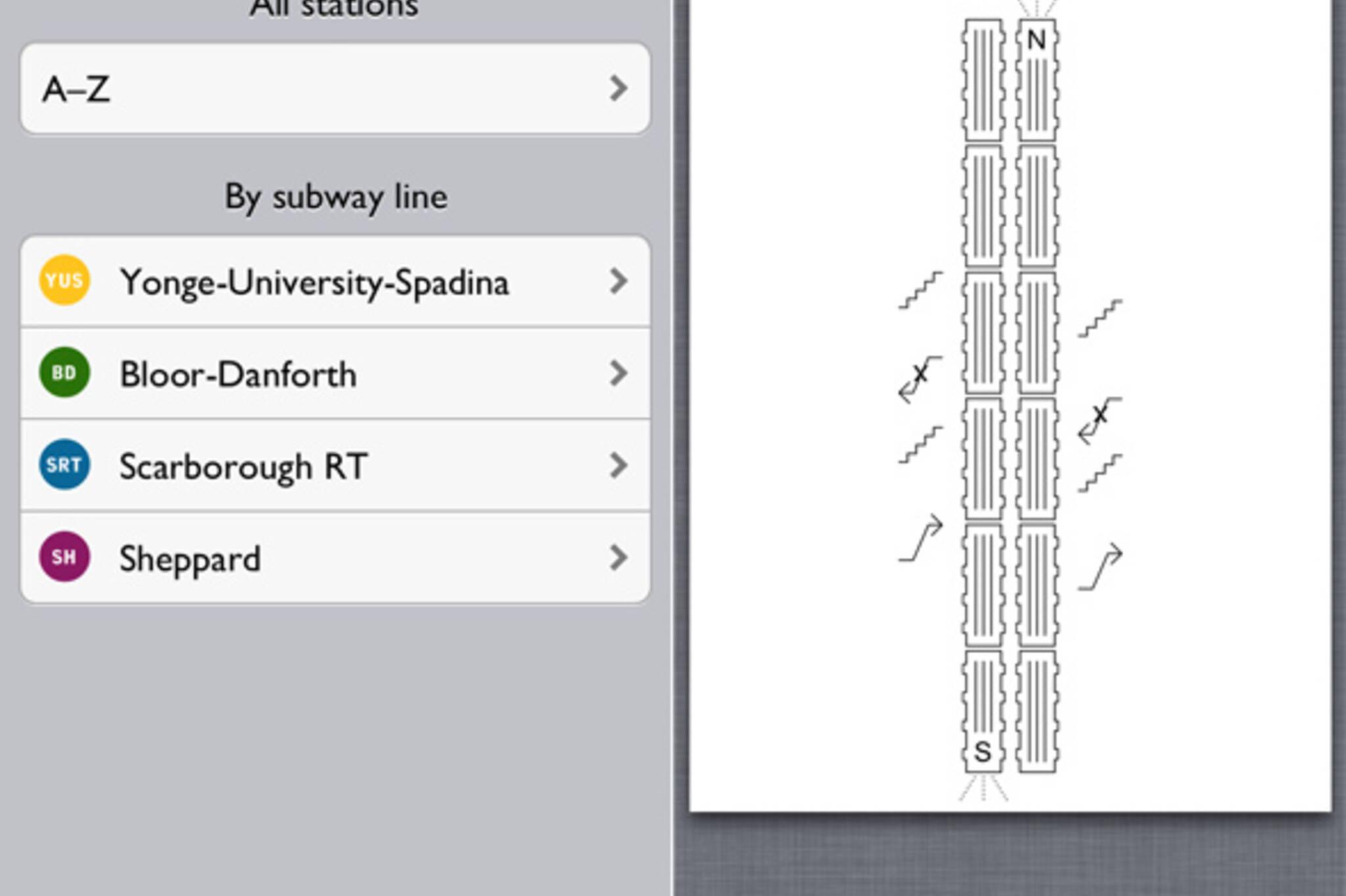 Efficient TTC App