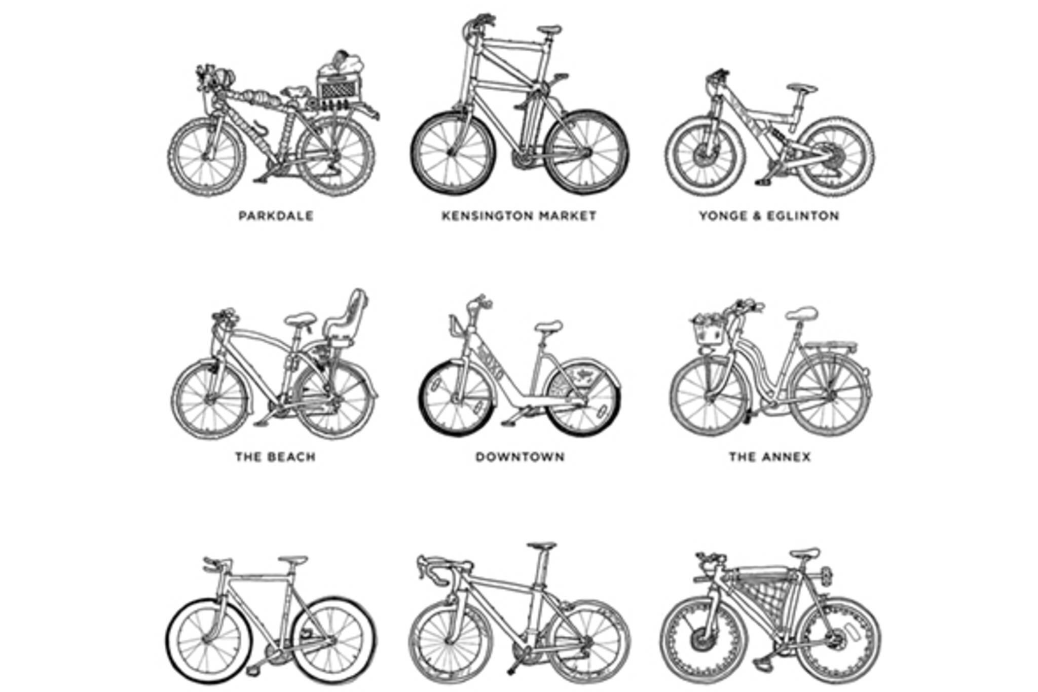 toronto bike poster