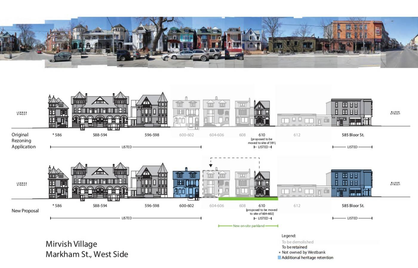 mirvish village redevelopment