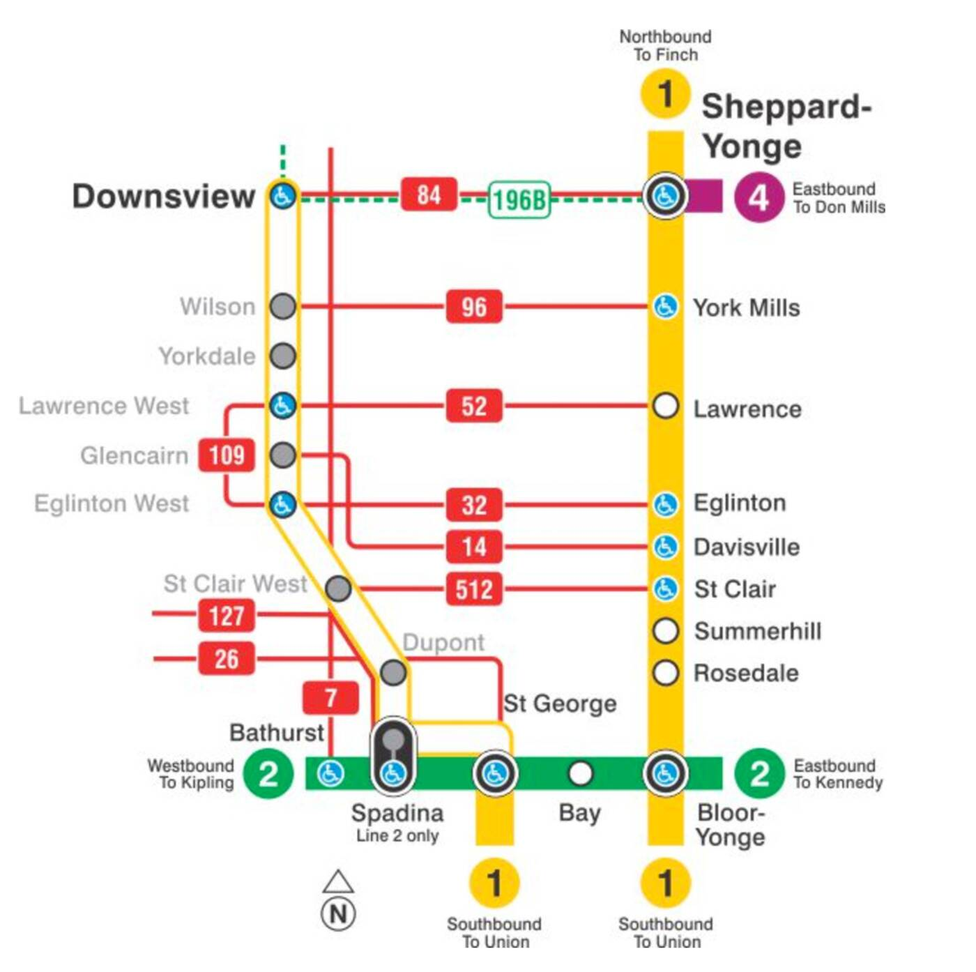 ttc closure