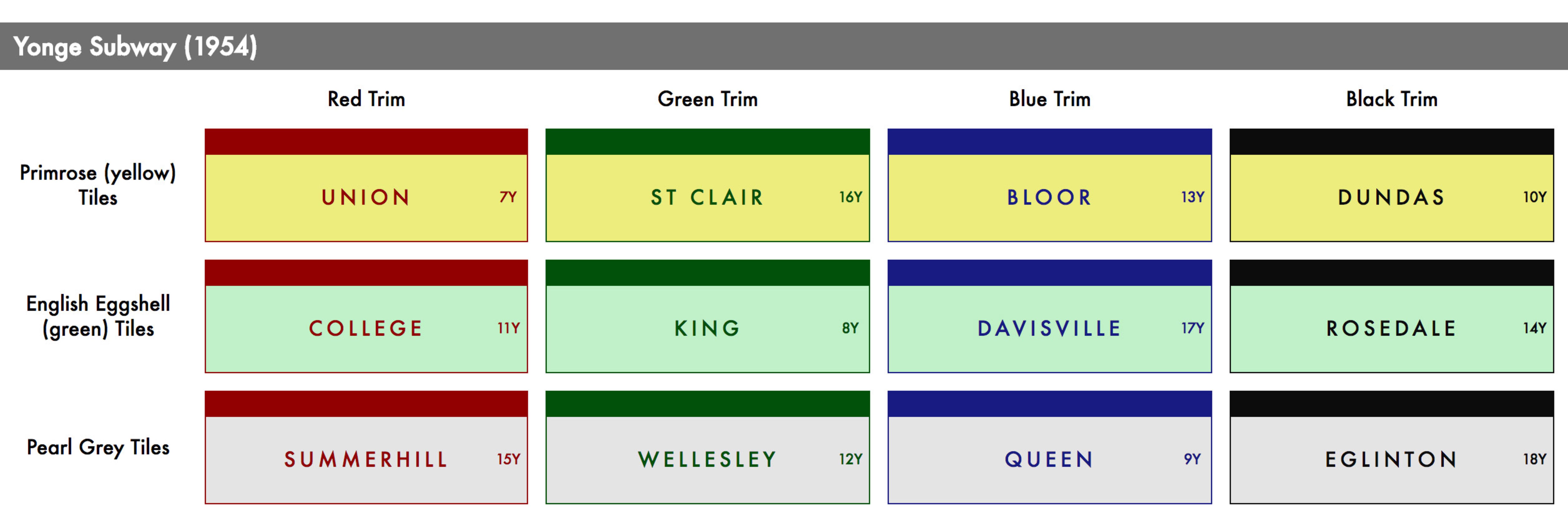 ttc colour scheme