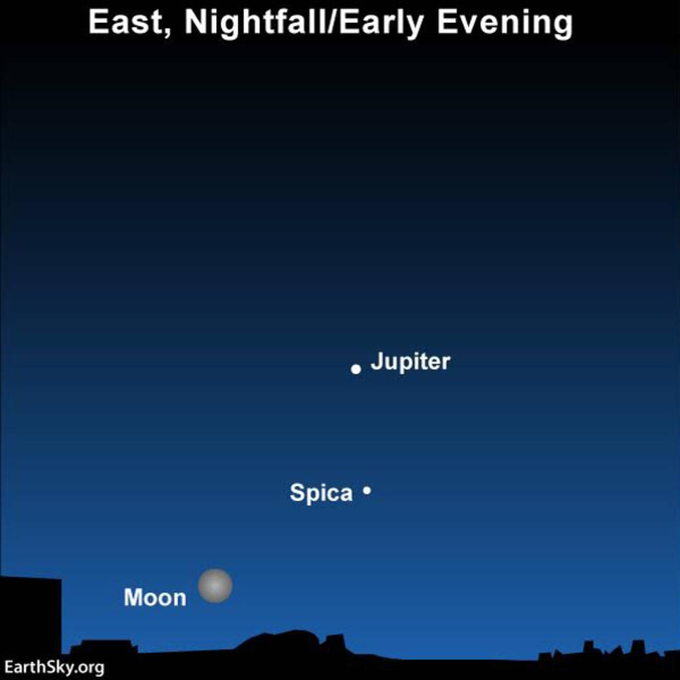 moon jupiter