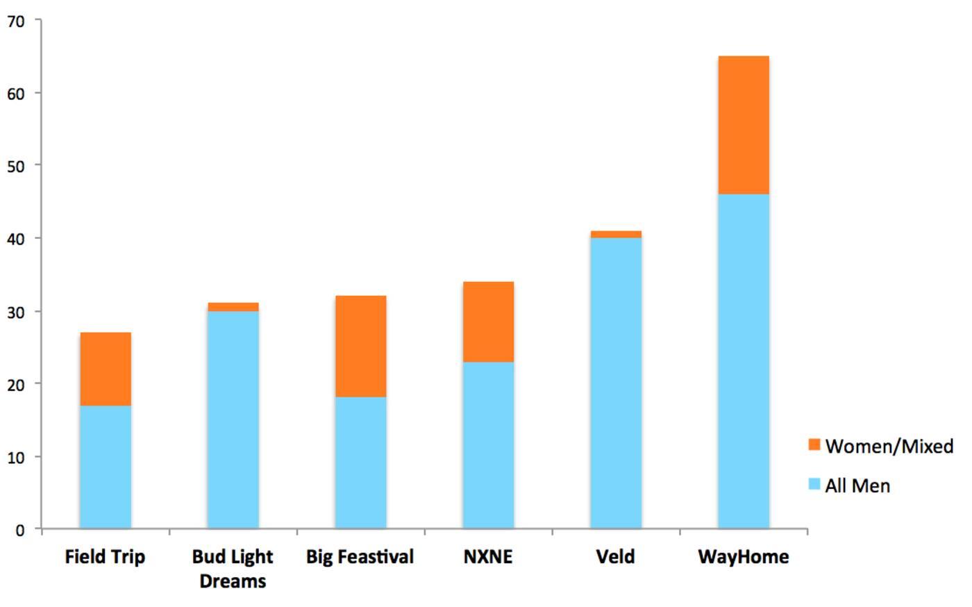 toronto music festivals
