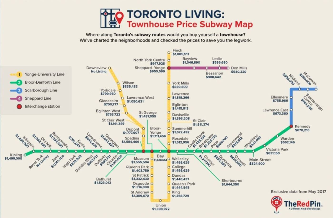 ttc housing map