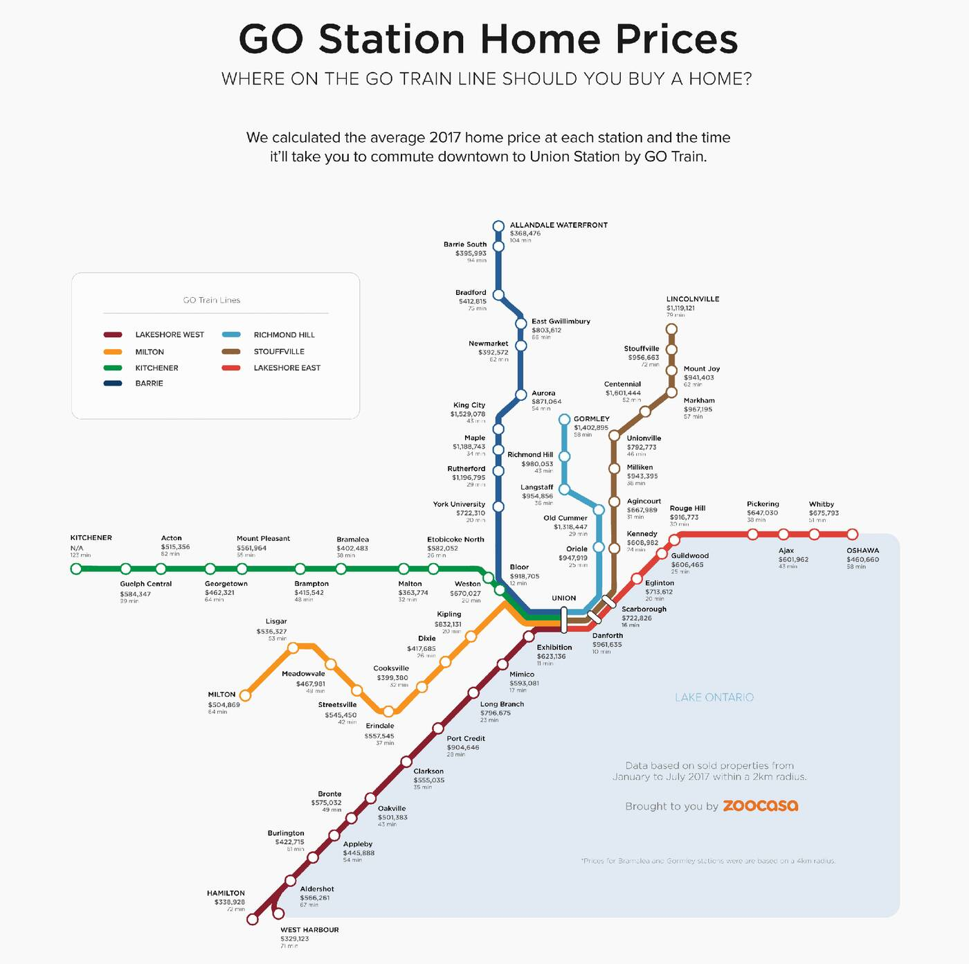 Map charts Toronto area home prices by GO station on glow map, get map, make map, travel by map, move map, vote map, back map, well map, san map, patchwork map, call map, gnp map, air canada map,