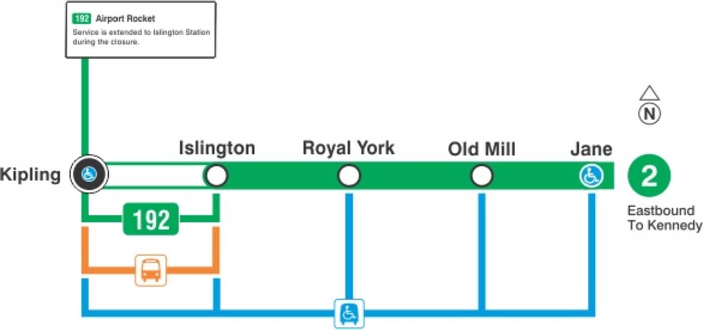 Toronto Subway Closure