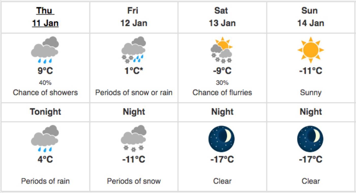Environment Canada cold