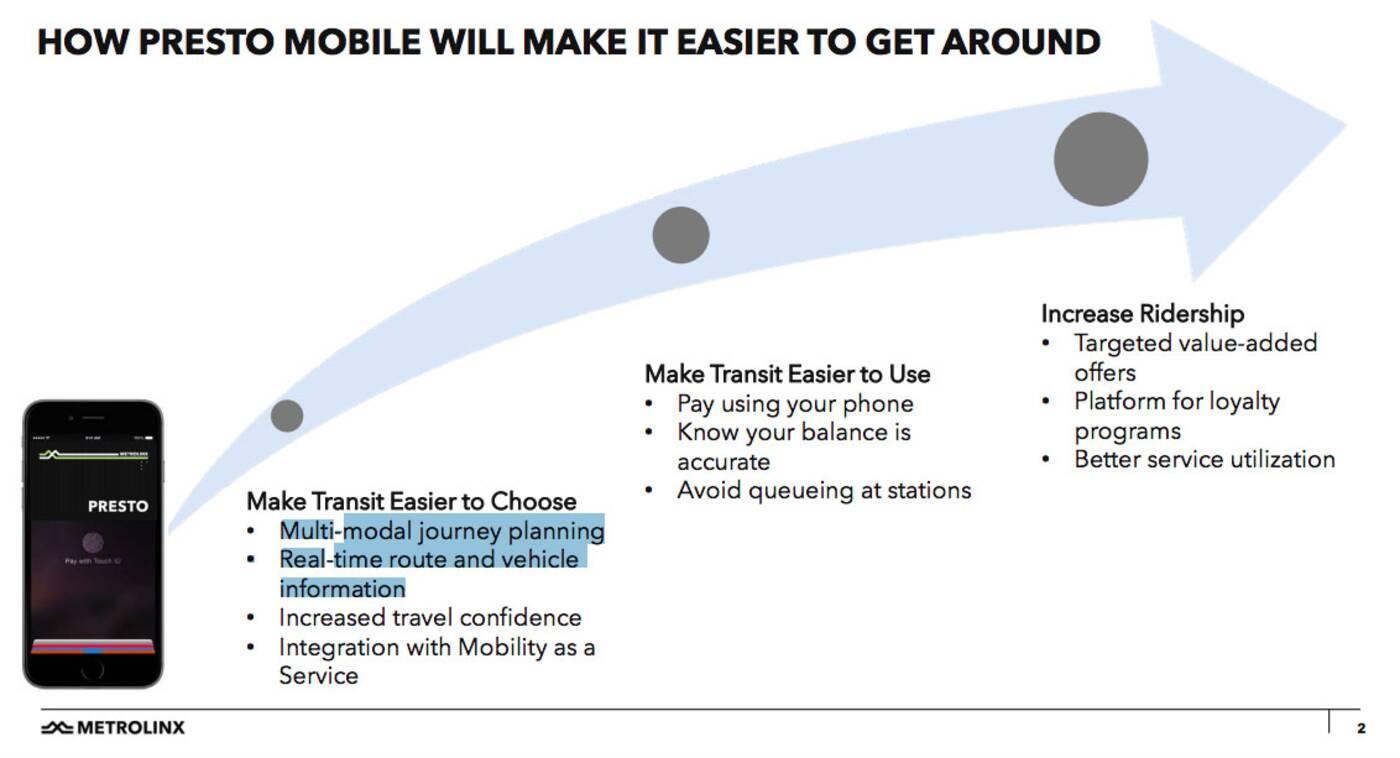 Presto Mobile Metrolinx