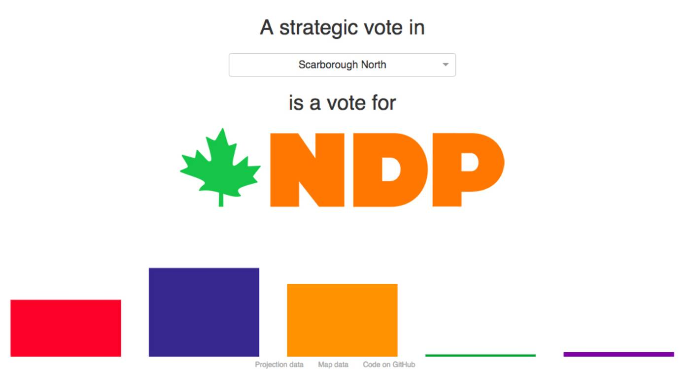strategic voting ontario