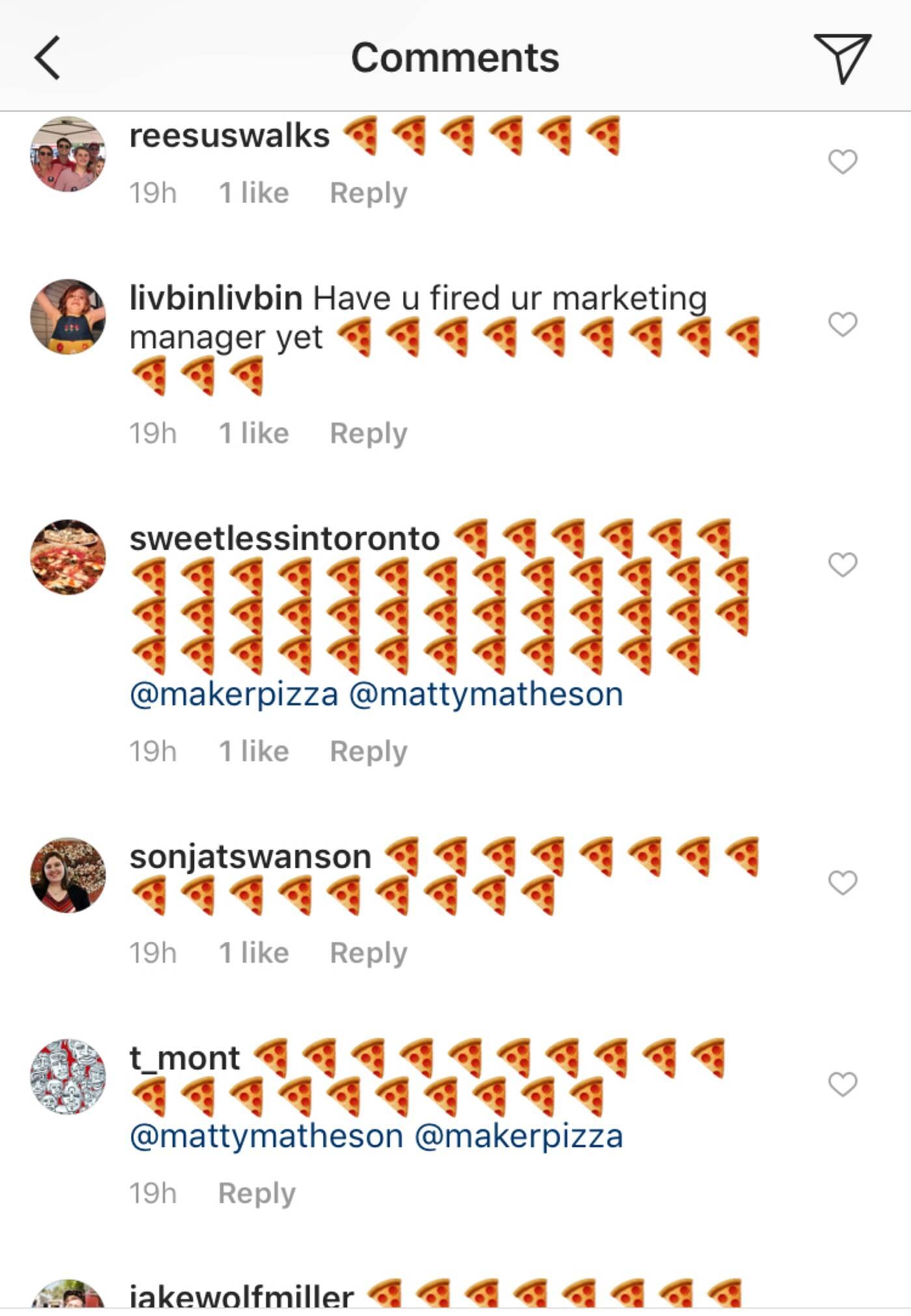 maker pizza emojis