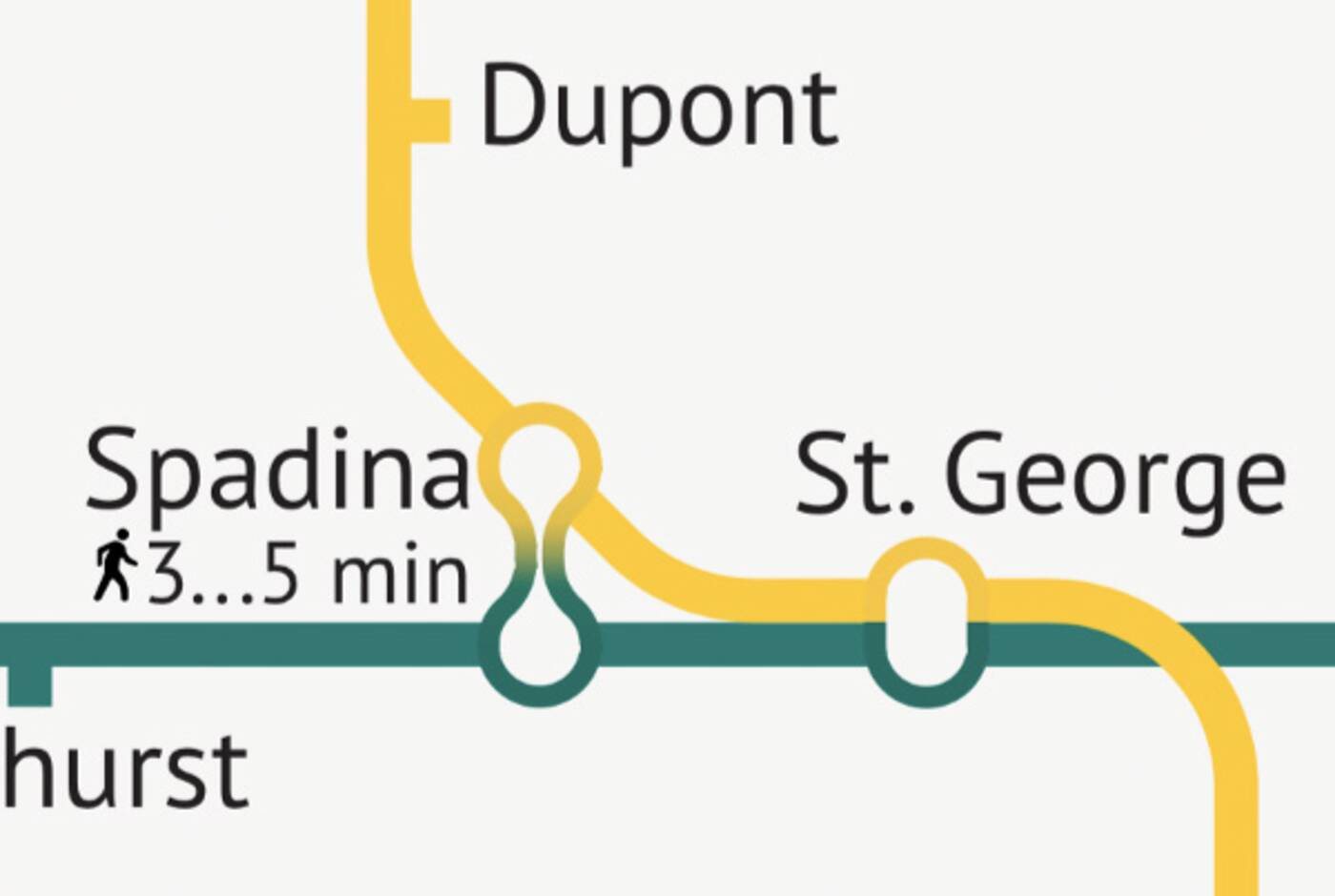 toronto subway interchange