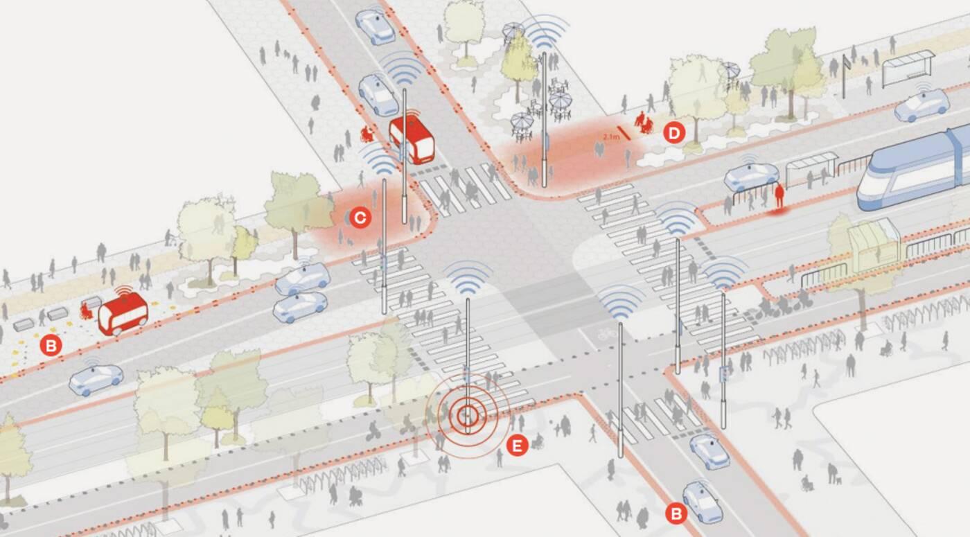sidewalk labs mobility