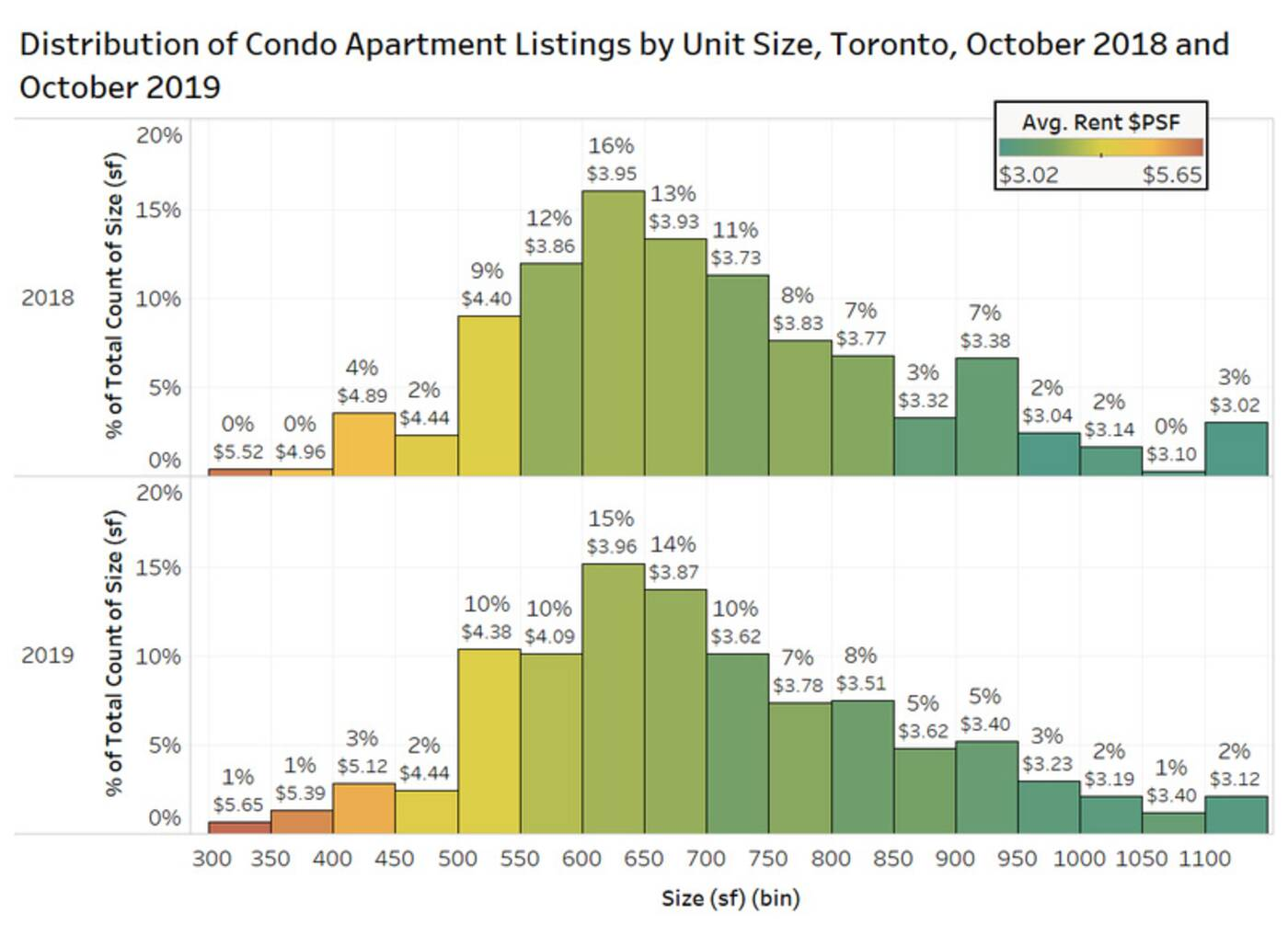 The cost to rent an apartment in Toronto is up 16% since ...