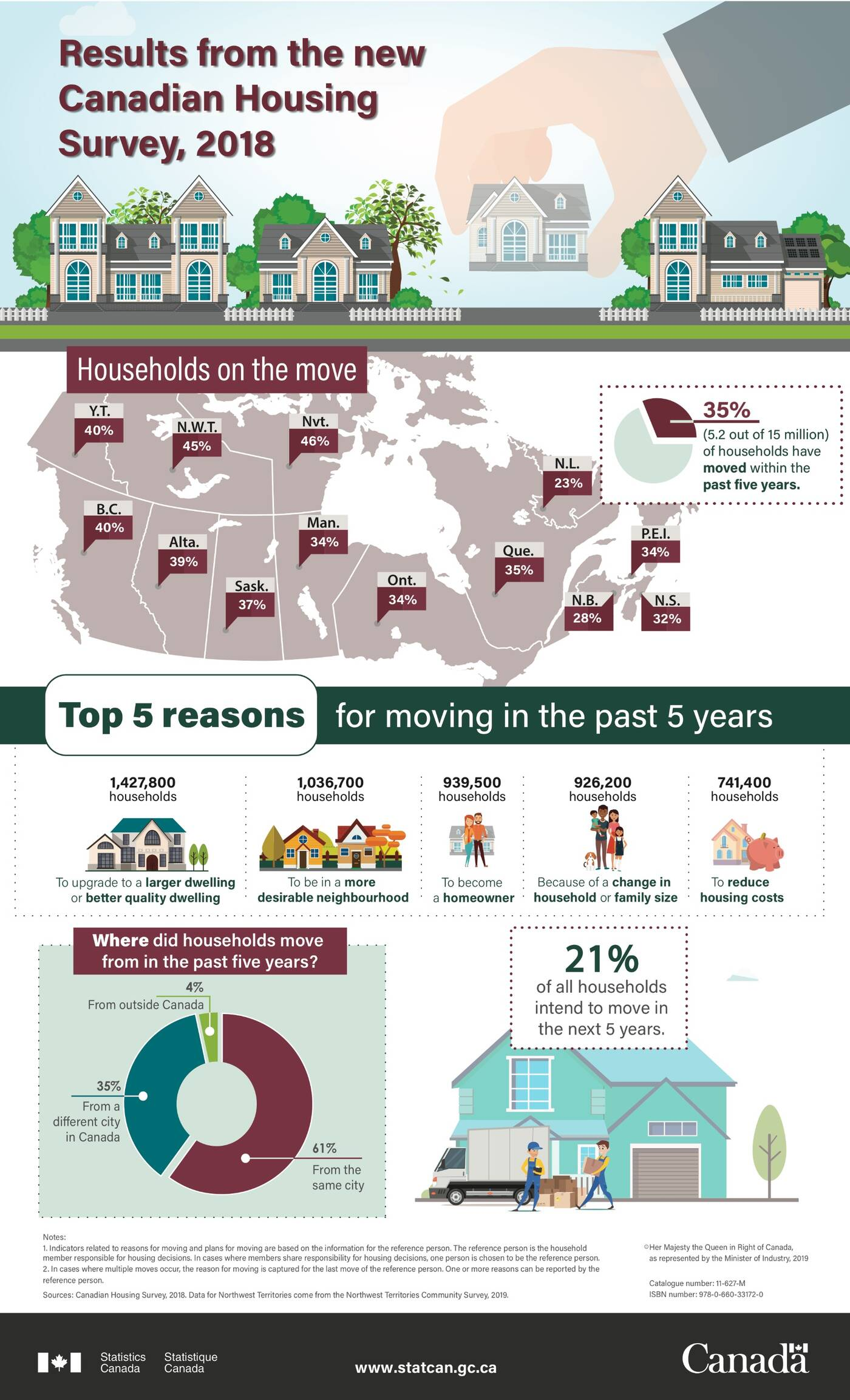 Canadian Housing Survey