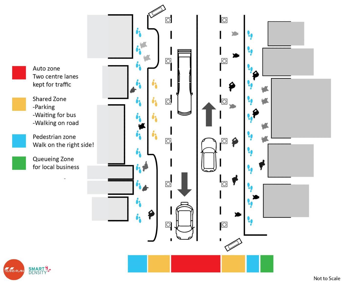one way sidewalks toronto