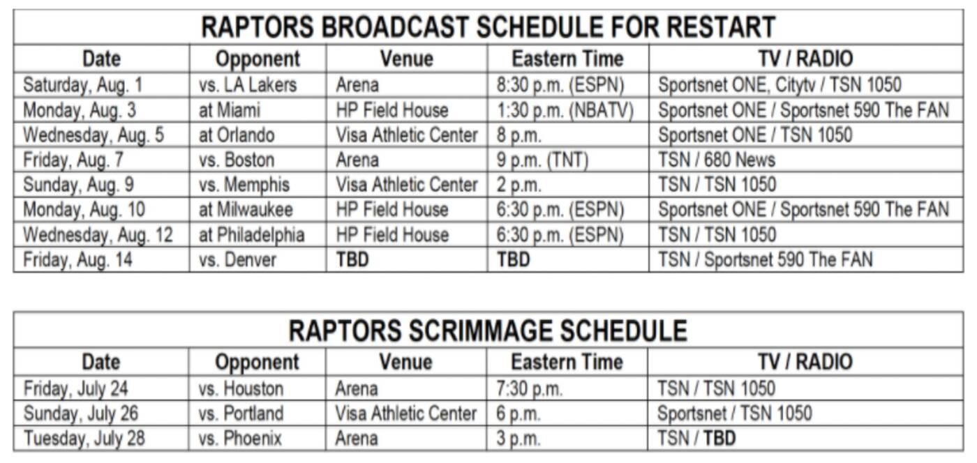 raptors broadcast schedule