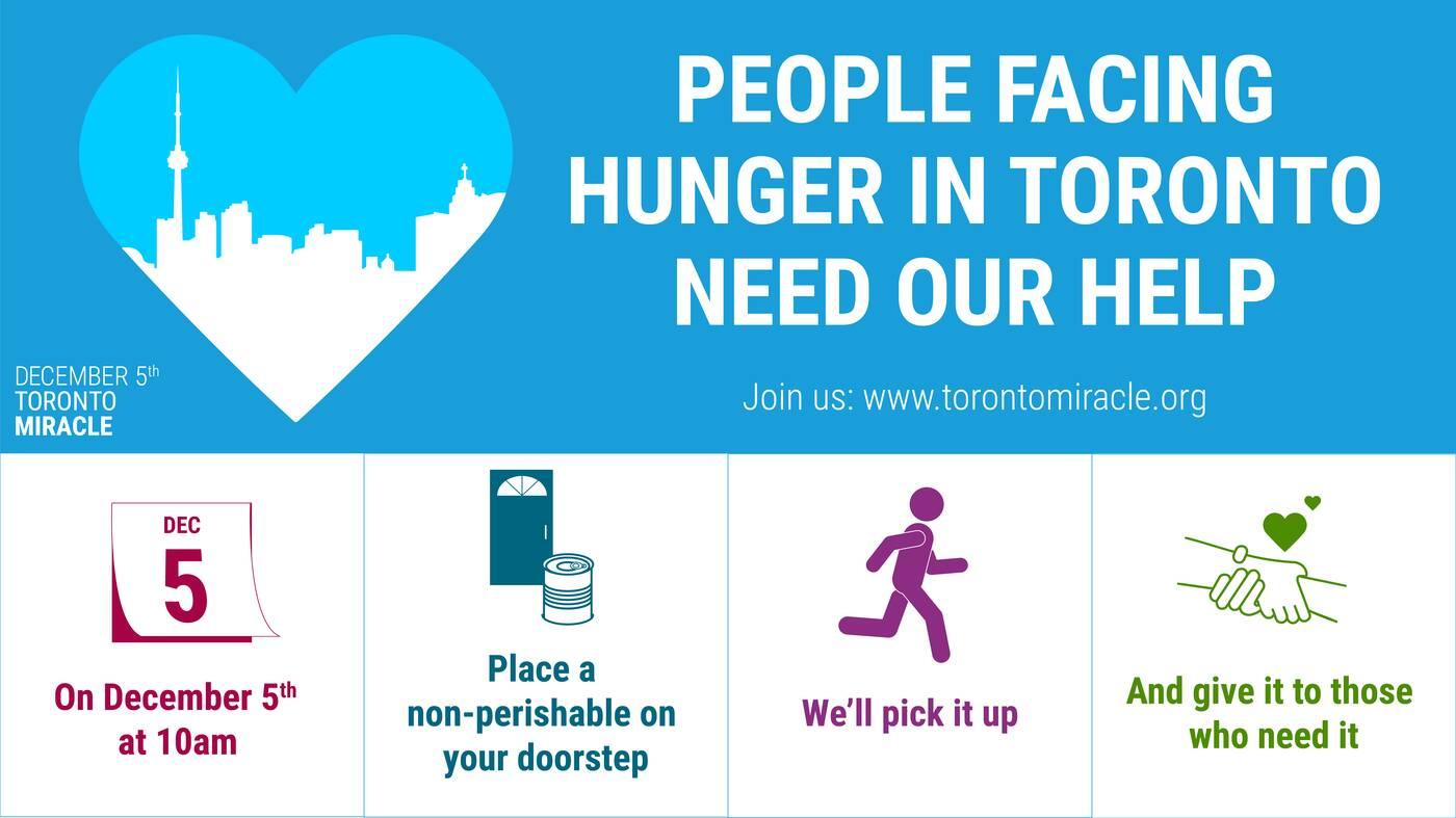 toronto social distance food drive