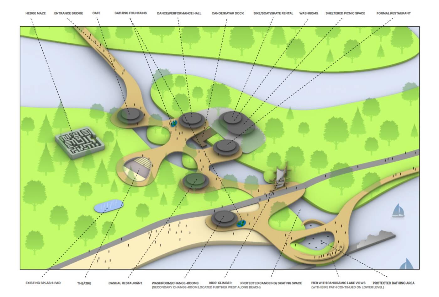 toronto island redesign