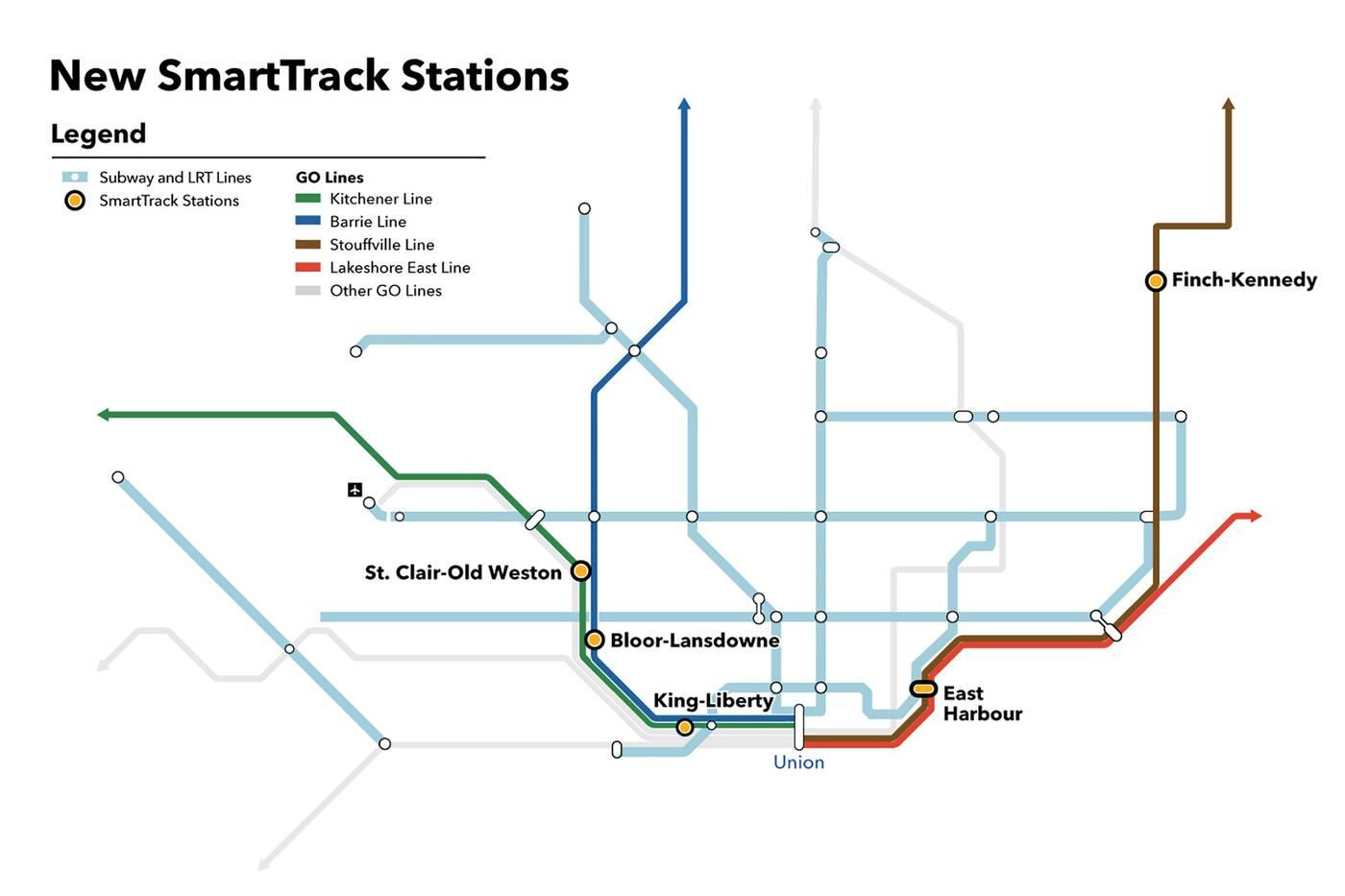 smarttrack transit toronto